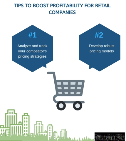 Tips to Boost Profitability for Retail Companies (Graphic: Business Wire)