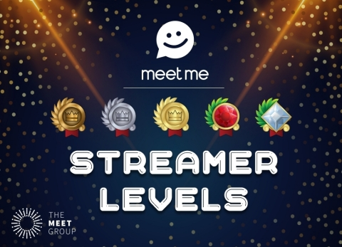 The Meet Group Launches Levels on MeetMe App (Graphic: Business Wire)