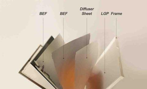 バックライト・ユニット構造 (画像:ビジネスワイヤ)