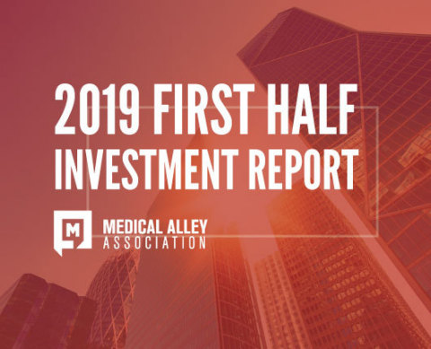 Medical Alley companies raised $261.6 million in the first half of the year, their second-best mark in the last five years. (Graphic: Medical Alley Association)