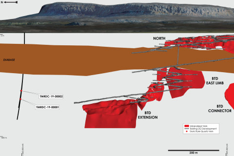Figure 4: Doris longitudinal section showing the second quarter surface drilling relative to the BTD Extension zone. (Graphic: Business Wire)