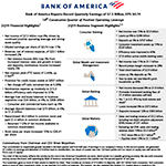 Q2 2019 Bank of America Financial Results Press Release (Graphic: Business Wire)