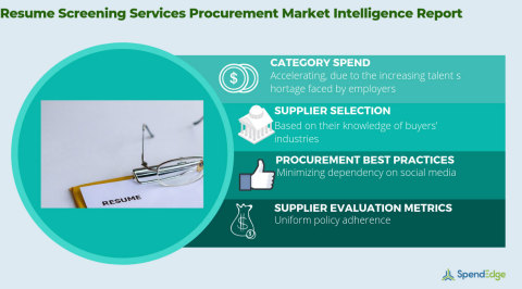 Global Resume Screening Services Category - Procurement Market Intelligence Report. (Graphic: Business Wire)