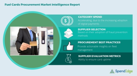 Global Fuel Cards Category - Procurement Market Intelligence Report. (Graphic: Business Wire)