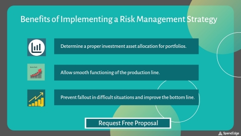 Benefits of Implementing a Risk Management Strategy. (Graphic: Business Wire)
