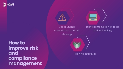 How to improve risk and compliance management (Graphic: Business Wire)