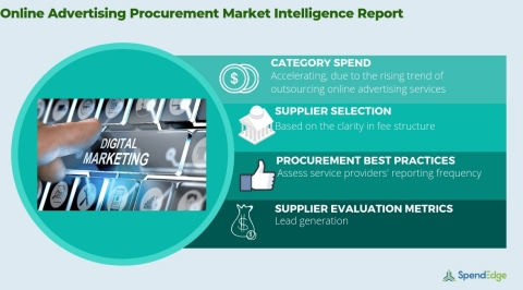 Global Online Advertising Market - Procurement Intelligence Report. (Graphic: Business Wire)
