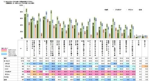 グラフ2(画像:ビジネスワイヤ)