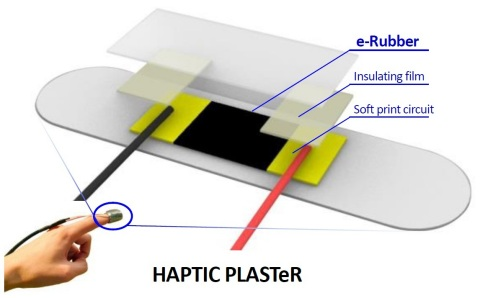 HAPTIC PLASTeR (Graphic: Business Wire)