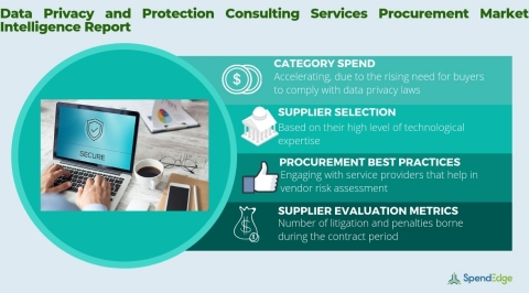 Global Data Privacy and Protection Consulting Services Market - Procurement Intelligence Report. (Graphic: Business Wire)
