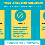 Price analysis for a retail banking company.