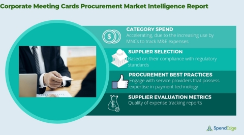 Global Corporate Meeting Cards Market - Procurement Intelligence Report. (Graphic: Business Wire)