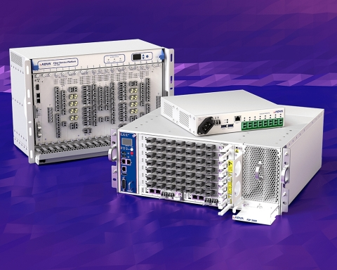 Image ADVA's FSP 3000 and ALM fiber monitoring solution will play a key role in delivering assured high-capacity enterprise services throughout Italy (Photo: Business Wire)
