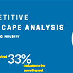 Competitive landscape analysis for a manufacturing company
