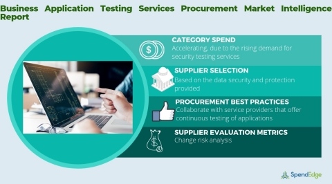 Global Business Application Testing Services Market - Procurement Intelligence Report. (Graphic: Business Wire)