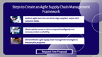 Steps to Create an Agile Supply Chain Management Framework.