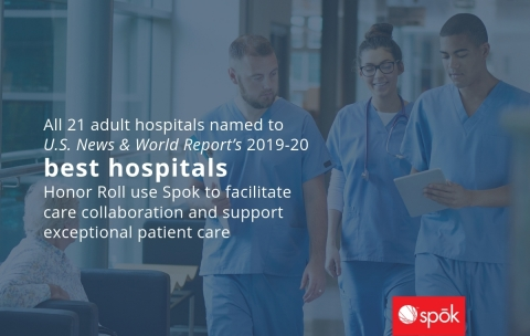 U.S. News & World Report, the global authority in hospital rankings, has conducted the Best Hospitals rankings for 30 years. (Graphic: Business Wire)