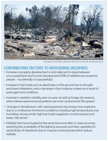 Weather volatility, drought and property development contribute to worsening wildfires (Photo: Business Wire)