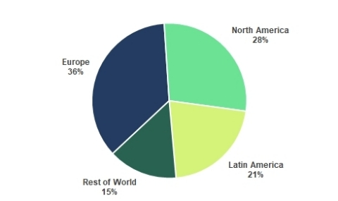 Total MAUs by Region. (Graphic: Business Wire)