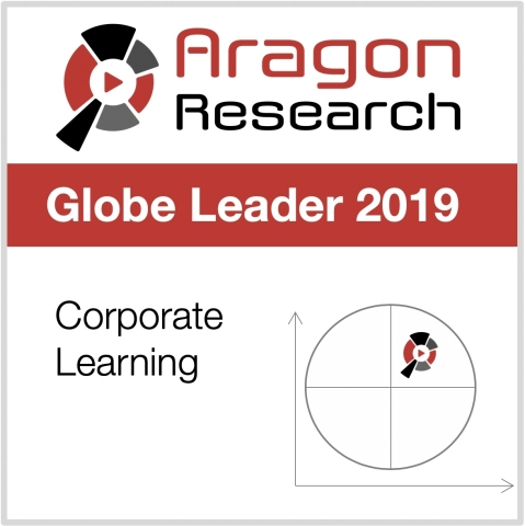 Cornerstone named a Leader in the Aragon Research 2019 Globe™ for Corporate Learning Report (Graphic: Business Wire)