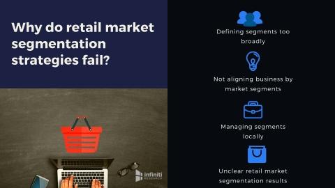 Why do retail market segmentation strategies fail? (Graphic: Business Wire)