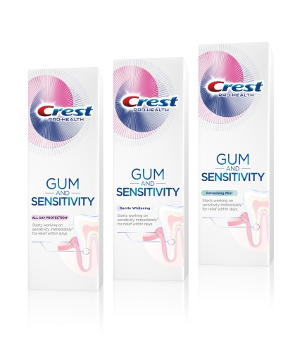 Crest debuts new Gum and Sensitivity toothpaste, formulated to help treat sensitivity in as little as three days. (Photo: Business Wire)