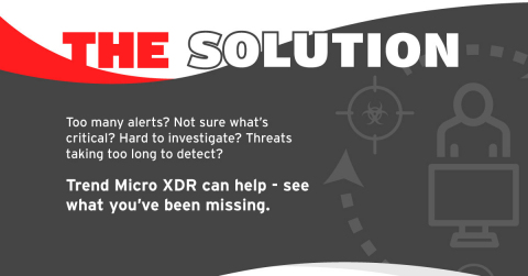 See what you've been missing with Trend Micro XDR. (Graphic: Business Wire)
