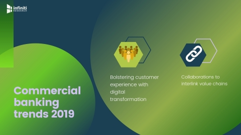 Biggest Commercial Banking Trends to Keep an Eye on in 2019 (Graphic: Business Wire)
