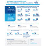 Hilton Hotels & Resorts Young Business Traveler Survey Results