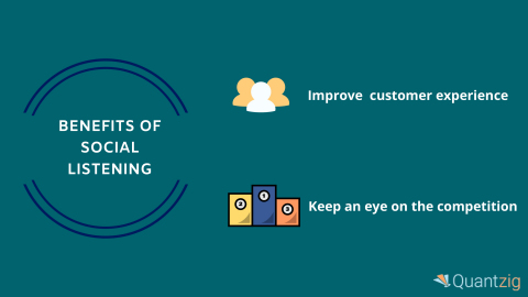 Benefits of Social Listening (Graphic: Business Wire)
