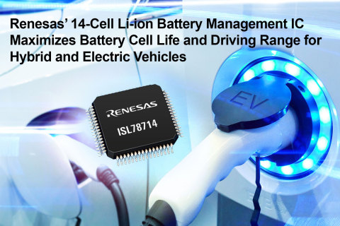 Renesas' 14-cell Li-ion battery management IC maximizes battery cell life and driving range for hybrid and electric vehicles (Graphic: Business Wire)