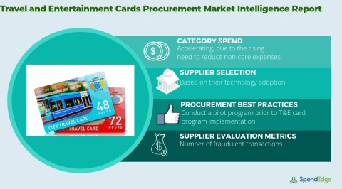Global Travel and Entertainment Cards Market - Procurement Intelligence Report. (Graphic: Business Wire)