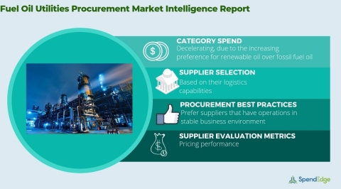 Global Fuel Oil Utilities Industry - Procurement Market Intelligence Report (Graphic: Business Wire)