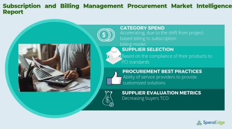 Global Subscription and Billing Management Market - Procurement Intelligence Report. (Graphic: Business Wire)
