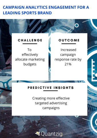 Campaign Analytics Engagement (Graphic: Business Wire)