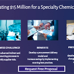 Generating $15 Million for a Specialty Chemicals Company.  (Graphic: Business Wire)