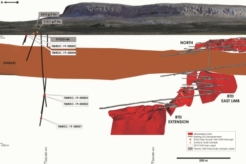 Figure 1: Doris longitudinal section showing the Doris Valley surface drilling relative to the BTD Extension zone. (Graphic: Business Wire)