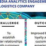 Social Media Analytics Engagement