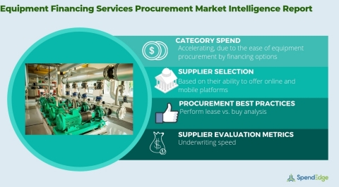 Global Equipment Finance Industry - Procurement Intelligence Report. (Graphic: Business Wire)