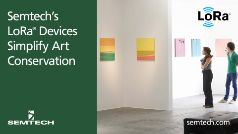LoRa and art conservation (Graphic: Business Wire)