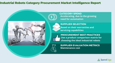 Global Industrial Robotics Market - Procurement Intelligence Report. (Graphic: Business Wire)