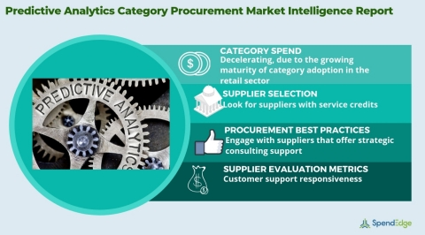 Global Predictive Analytics Market - Procurement Intelligence Report. (Graphic: Business Wire)