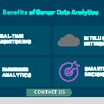Benefits of Sensor Data Analytics