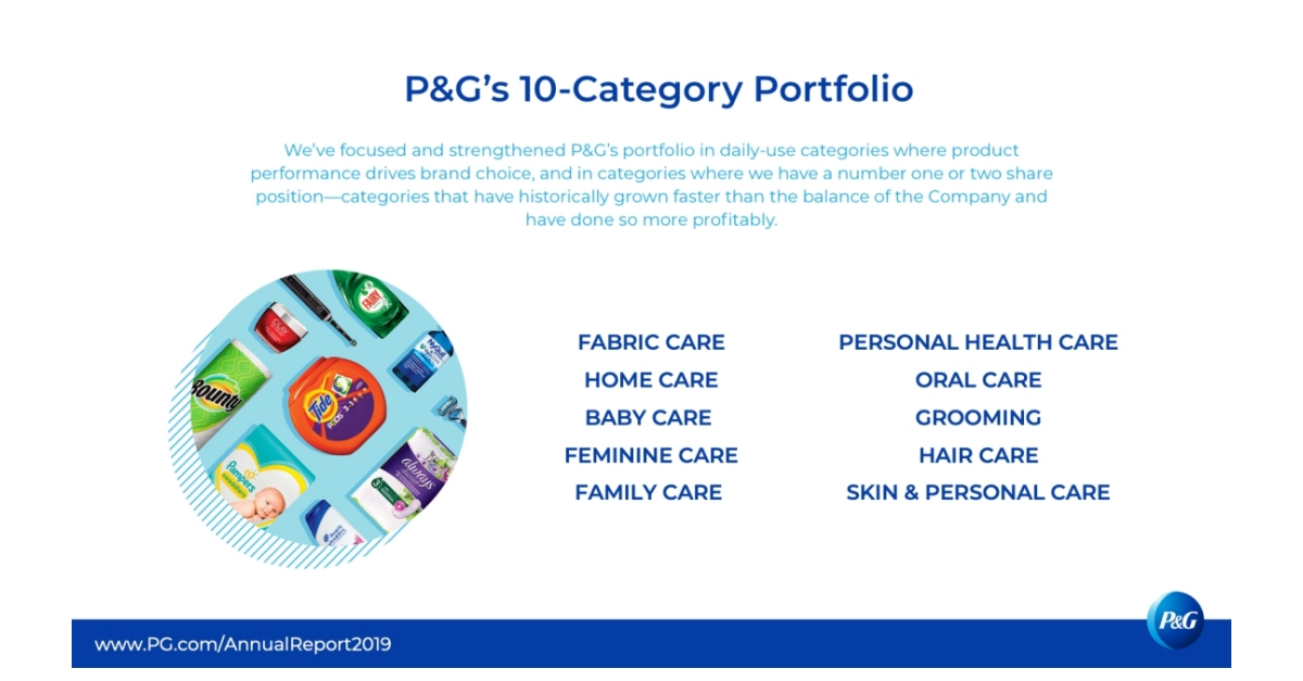 P G 2019 Annual Report Details Strategic Choices Strong Results Superior Brands And Shareholder Value Business Wire