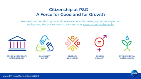 We've built Citizenship into our business, and it's not only doing good, it's building trust and equity with consumers, and driving growth and value creation for shareholders—a force for good and a force for growth. Learn more in P&G's 2019 Annual Report. www.pg.com/annualreport2019 (Graphic: Business Wire)