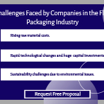 Key Challenges Faced by Companies in the Flexible Packaging Industry.