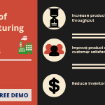 Manufacturing Analytics Engagement