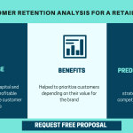 Customer retention analysis for a retail firm