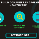 How to build consumer engagement in healthcare