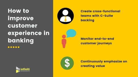 How to improve customer experience in banking. (Graphic: Business Wire)